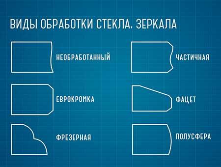 Обработать кромку стекла в Москве