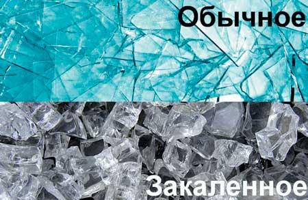 Заказать закаленное стекло по индивидуальным размерам в Москве